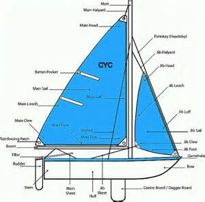 sailboatparts